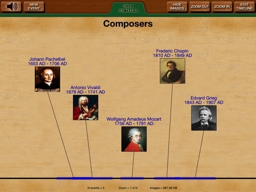 composers timeline using TimeLine Builder - best homeschool apps