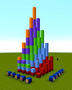 Minecraft multiplication tower