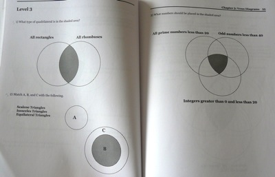 Venn diagrams in Becoming a Problem solving genius