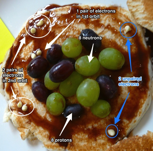 Atomic Pancakes And The History Of Oxygen Navigating By Joy