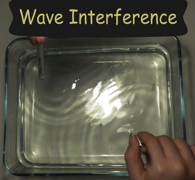 Hands-on science: Is light a wave or a particle